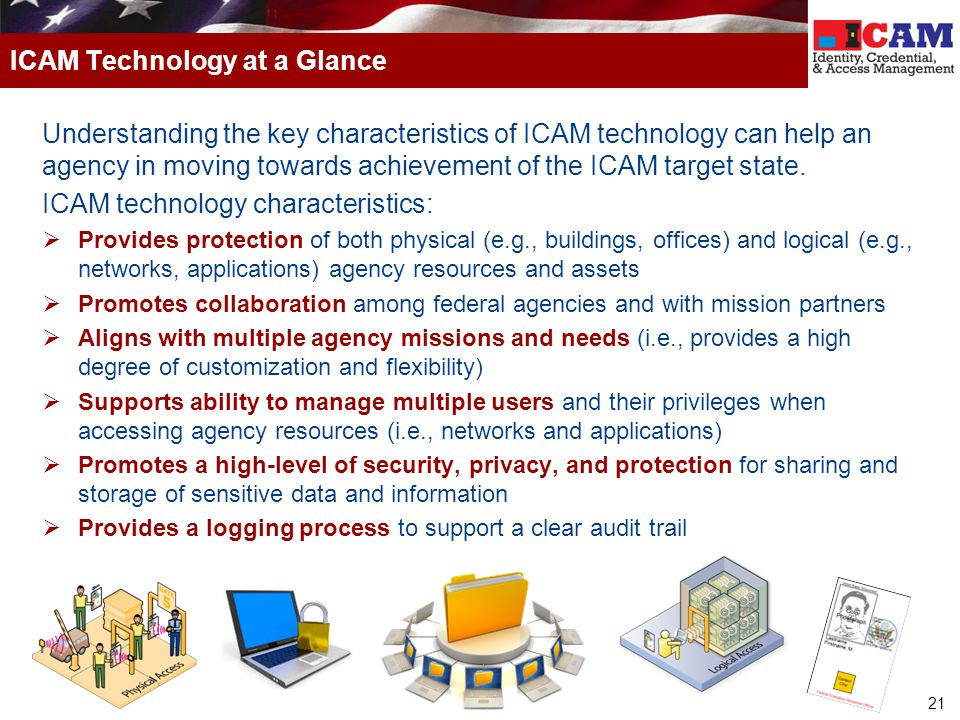 ICAM Technology at a Glance