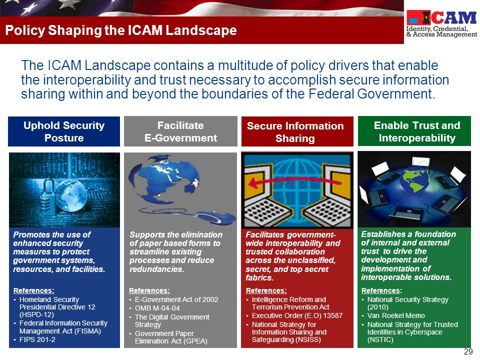 Policy Shaping the ICAM Landscape