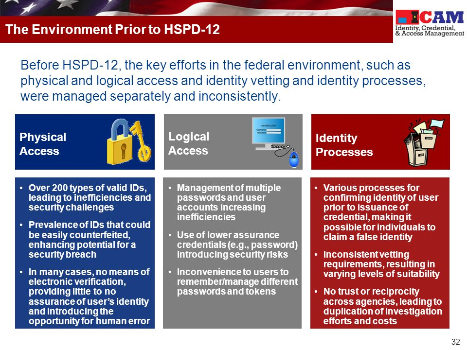 The Environment Prior to HSPD-12