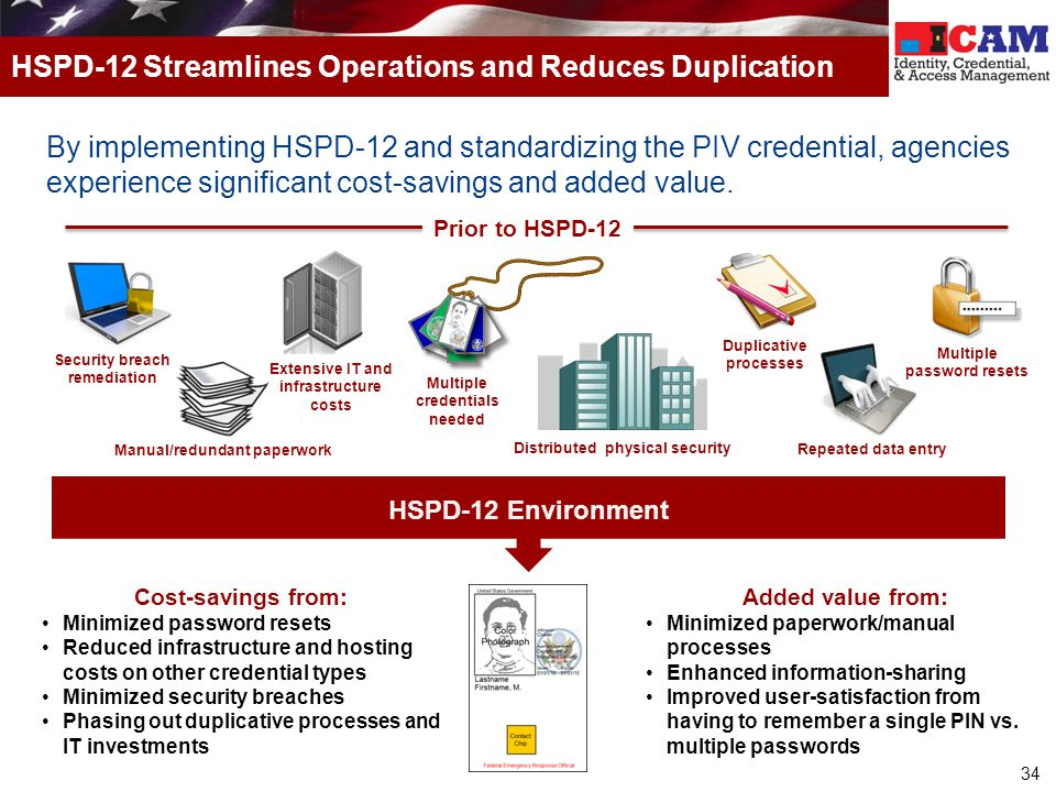 HSPD-12 Streamlines Operations and Reduces Duplication