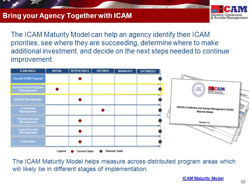 Bring your Agency Together with ICAM