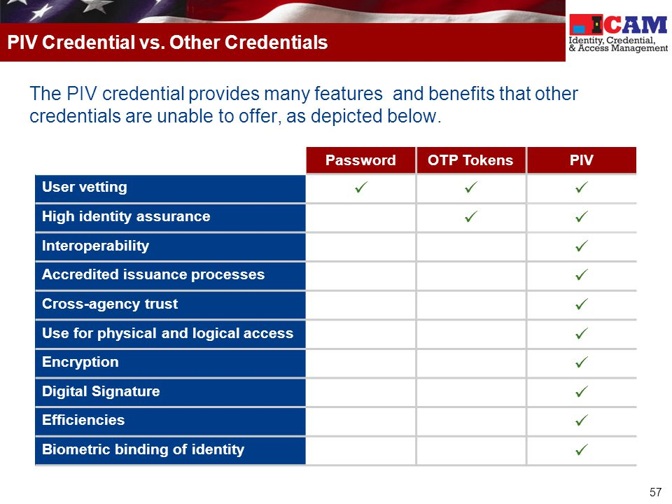 PIV Credential vs. Other Credentials