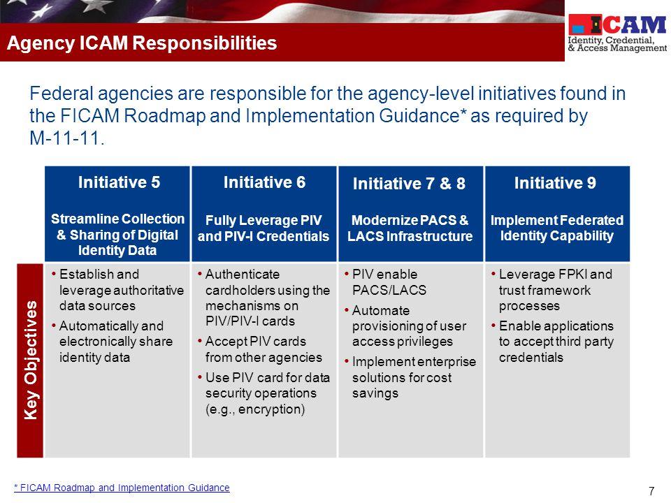 Agency ICAM Responsibilities