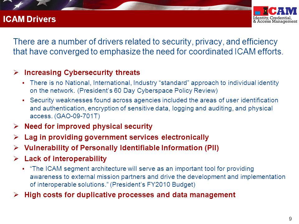 ICAM Drivers