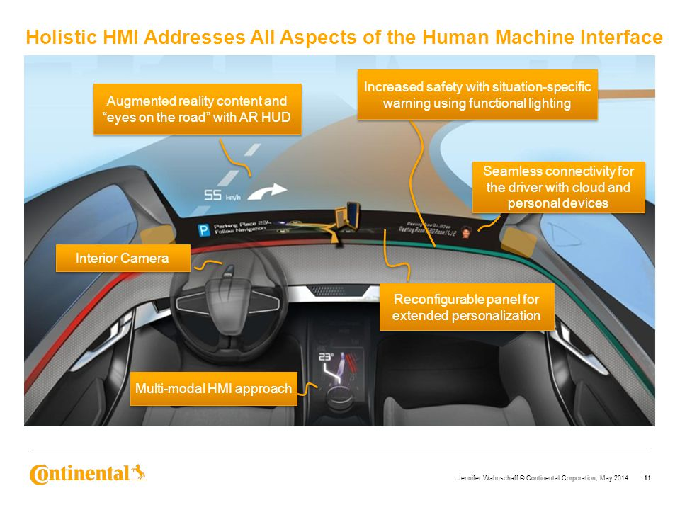 Holistic HMI Addresses All Aspects of the Human Machine Interface