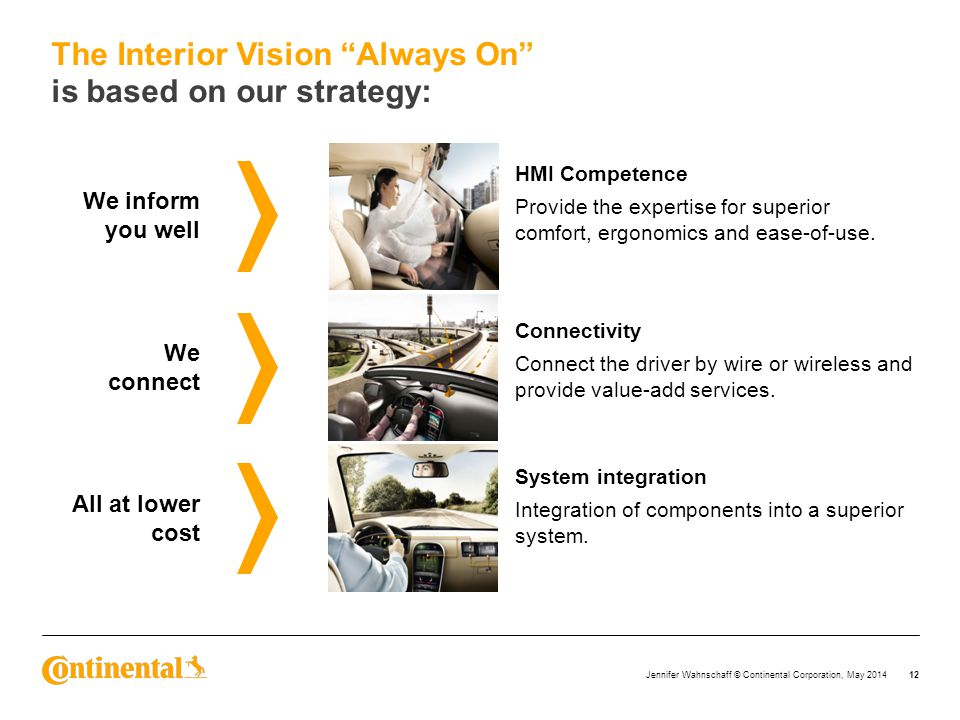 The Interior Vision Always On is based on our strategy: