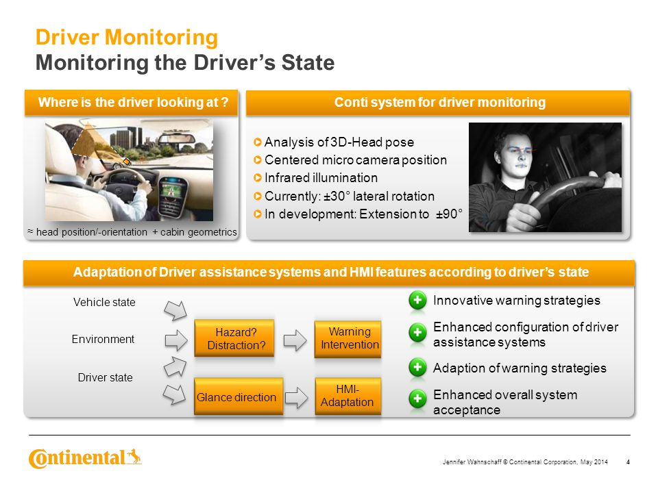Where is the driver looking at Conti system for driver monitoring