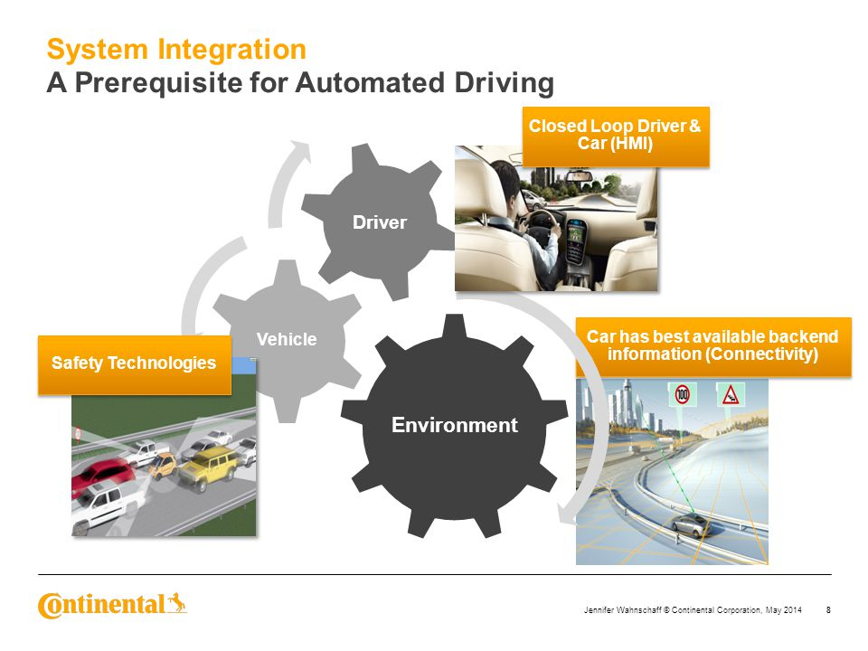 A Prerequisite for Automated Driving