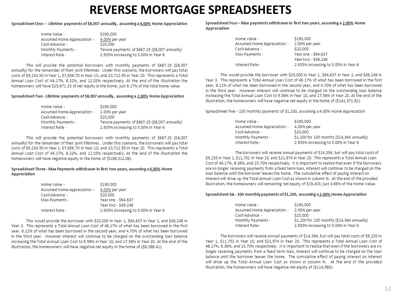 REVERSE MORTGAGE SPREADSHEETS