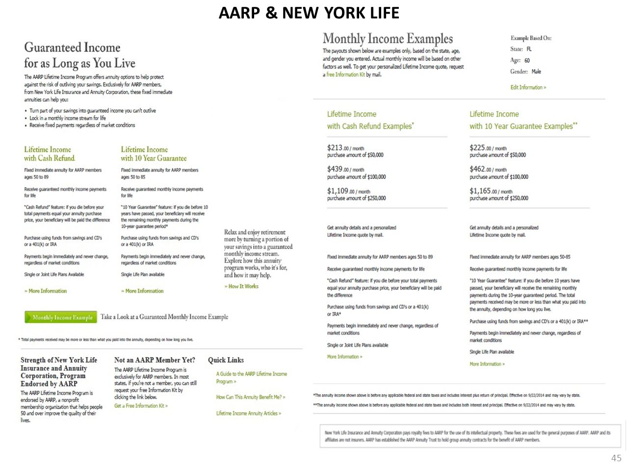 Aarp Term Life Insurance Quotes Table Of Contents Page Aag Information 2 Fred Thompson Commercial