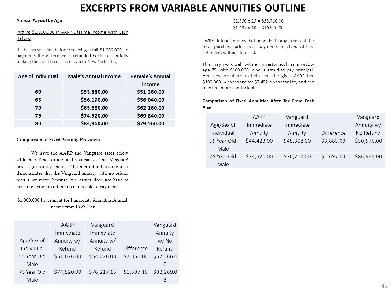 EXCERPTS FROM VARIABLE ANNUITIES OUTLINE Female's Annual Income
