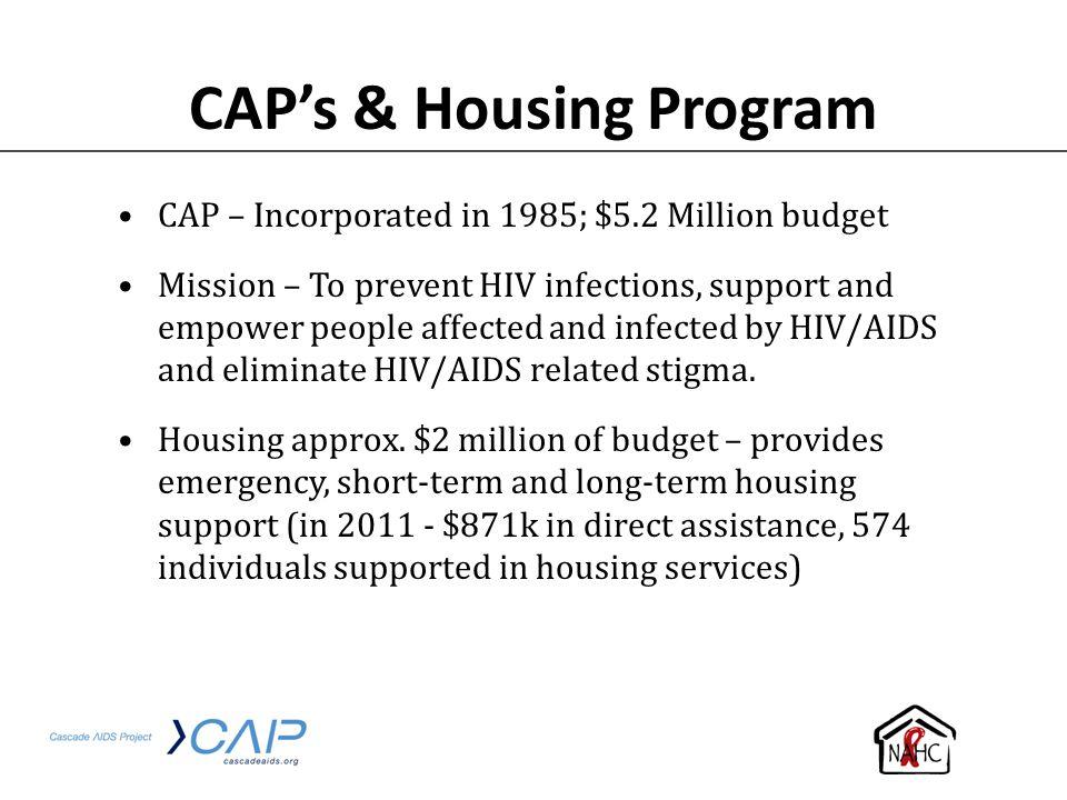 CAP's & Housing Program