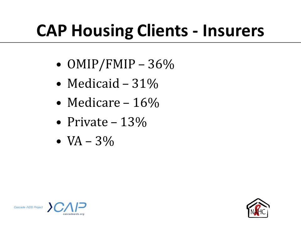 CAP Housing Clients - Insurers
