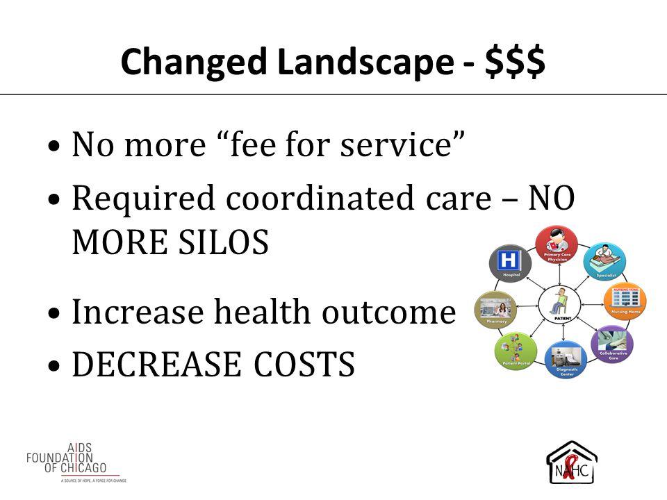 Changed Landscape - $$$