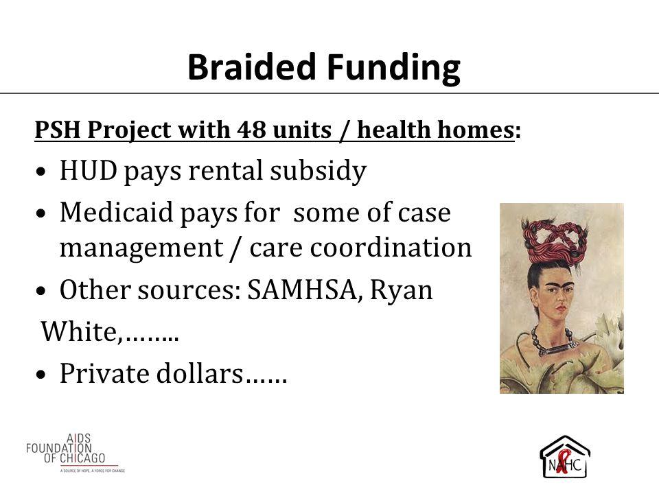 Braided Funding HUD pays rental subsidy