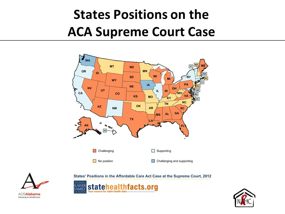 States Positions on the ACA Supreme Court Case