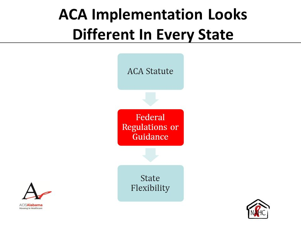 ACA Implementation Looks Different In Every State