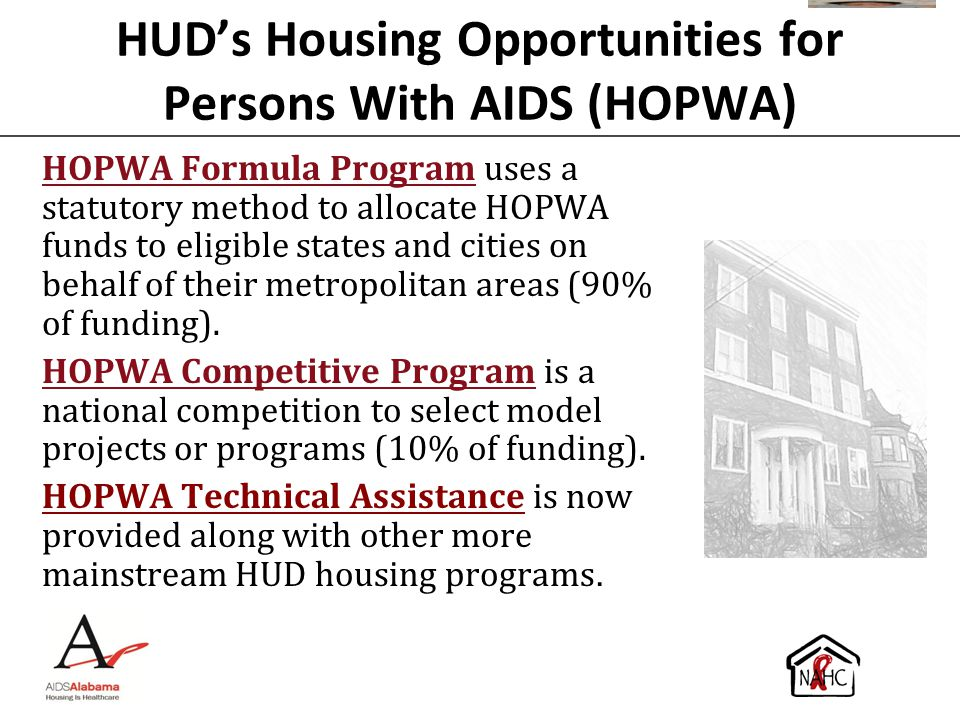 HUD's Housing Opportunities for Persons With AIDS (HOPWA)