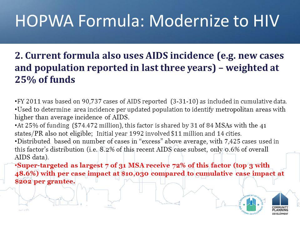 HOPWA Formula: Modernize to HIV