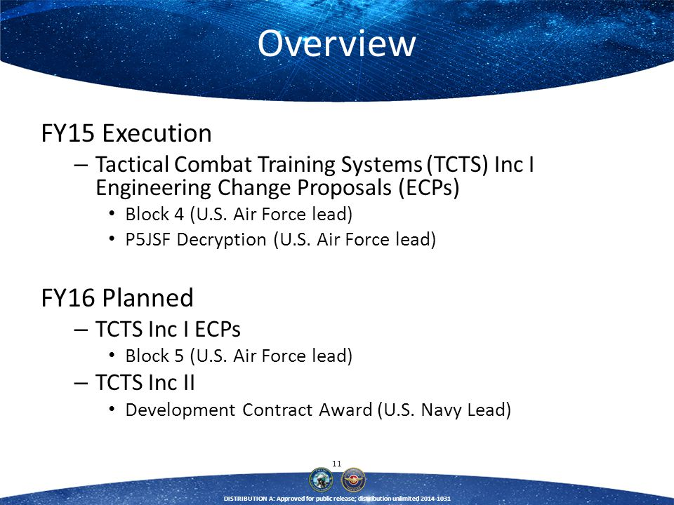 Overview FY15 Execution FY16 Planned