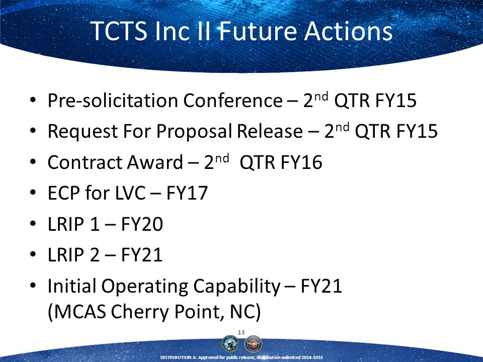 TCTS Inc II Future Actions