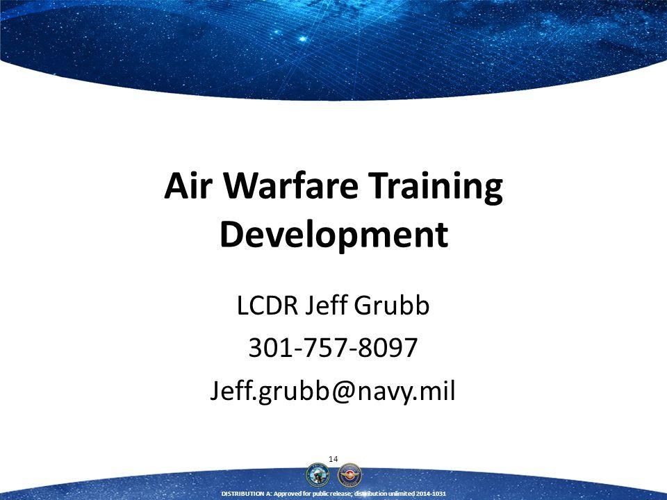 Air Warfare Training Development