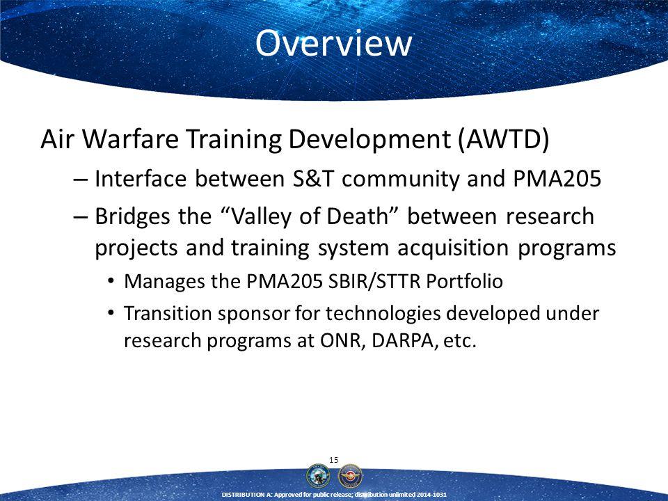 Overview Air Warfare Training Development (AWTD)