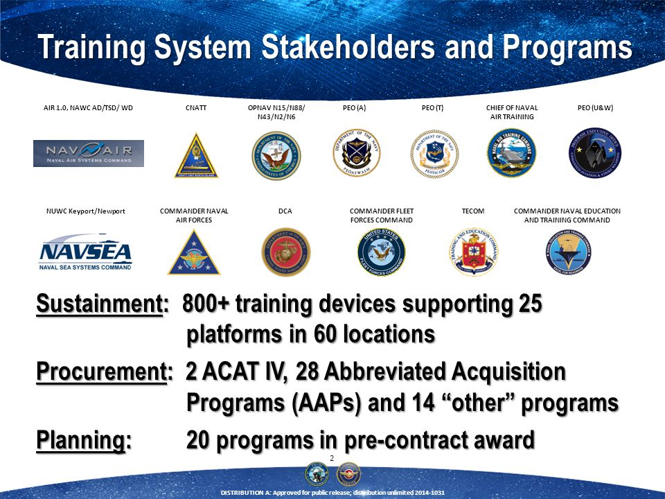 Training System Stakeholders and Programs