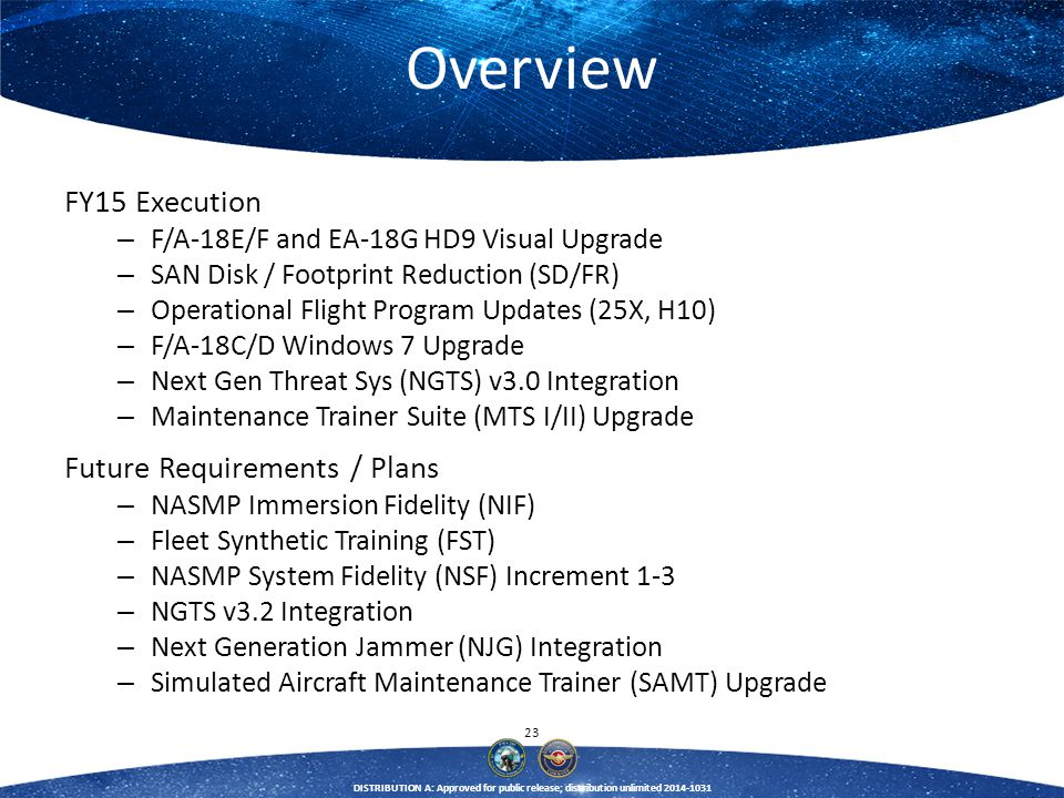 Overview FY15 Execution Future Requirements / Plans