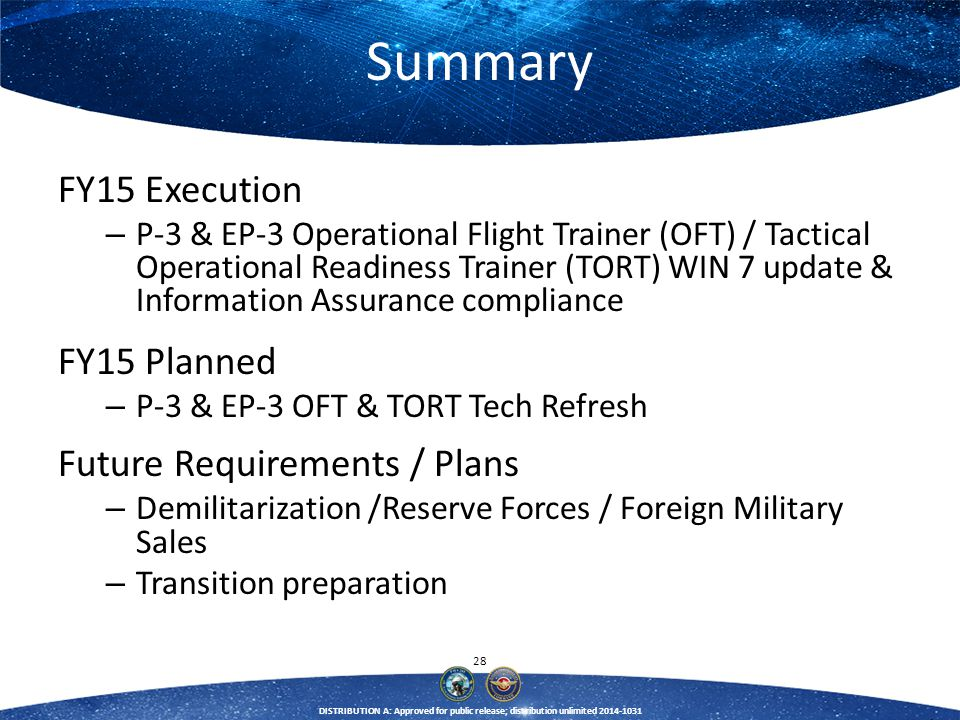 Summary FY15 Execution FY15 Planned Future Requirements / Plans