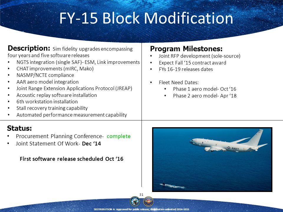 FY-15 Block Modification