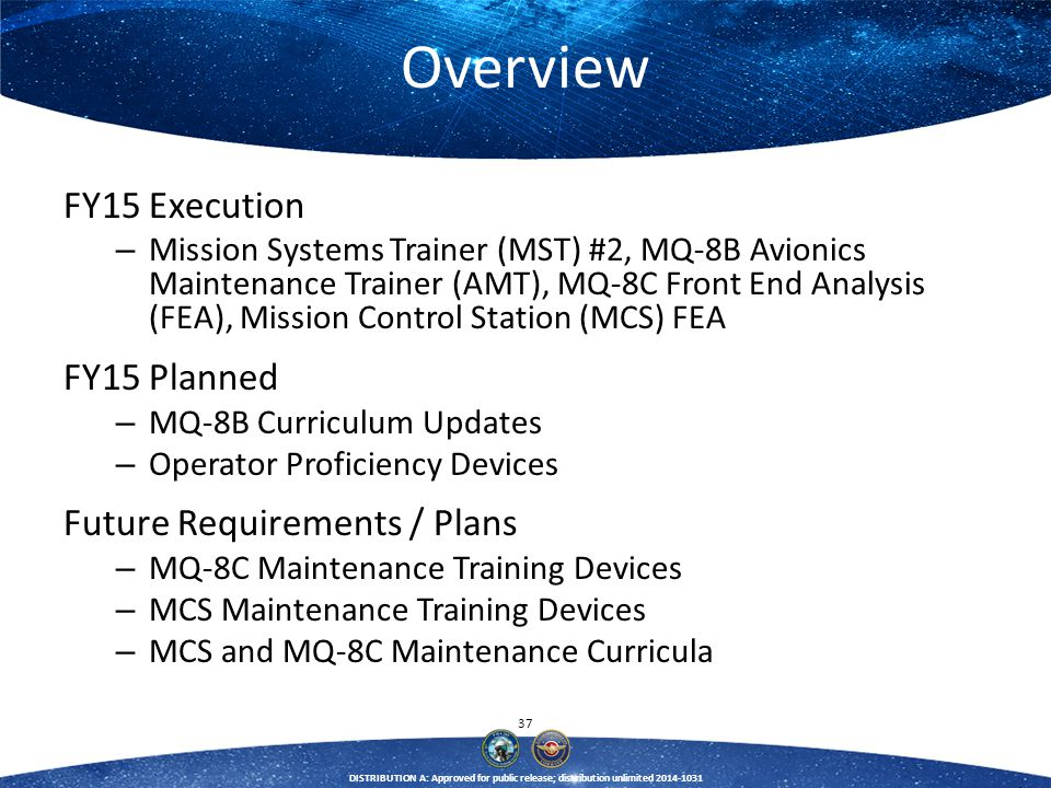 Overview FY15 Execution FY15 Planned Future Requirements / Plans