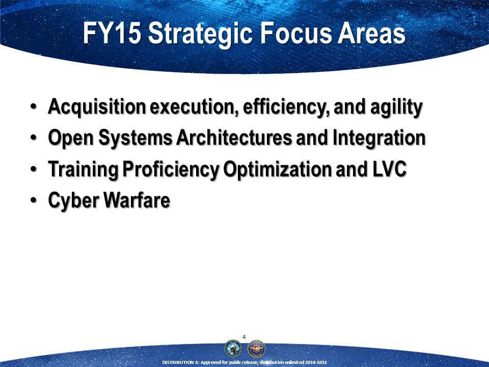 FY15 Strategic Focus Areas