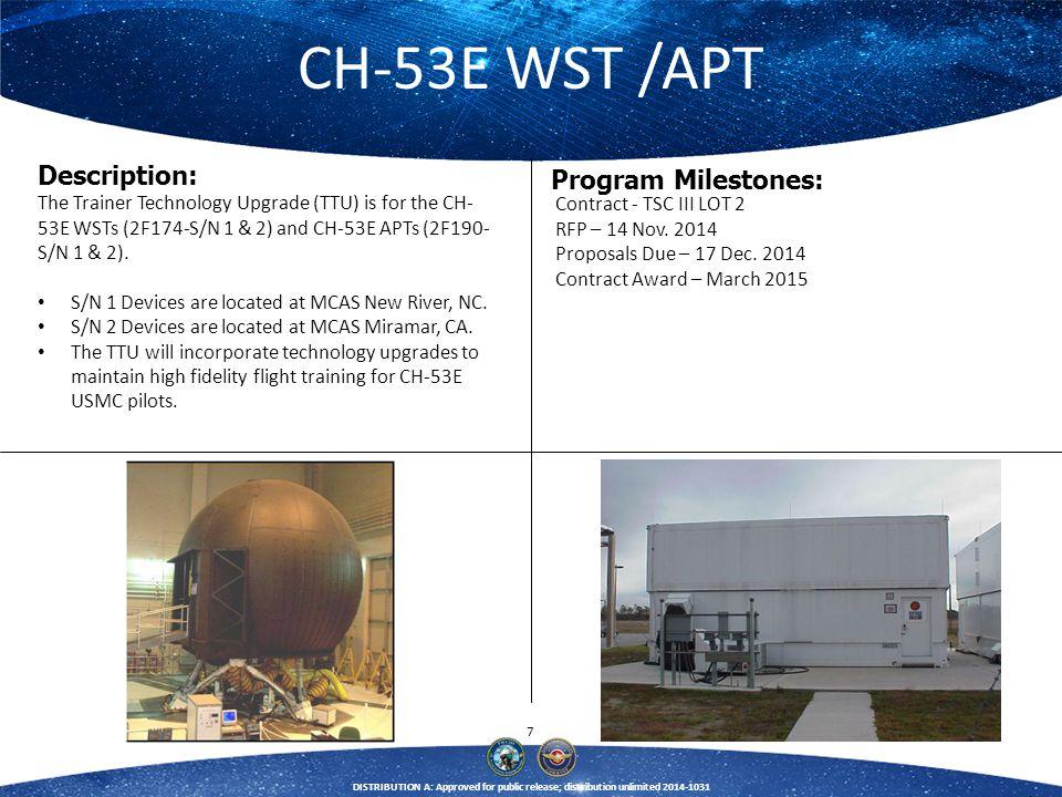 CH-53E WST /APT Description: Program Milestones: