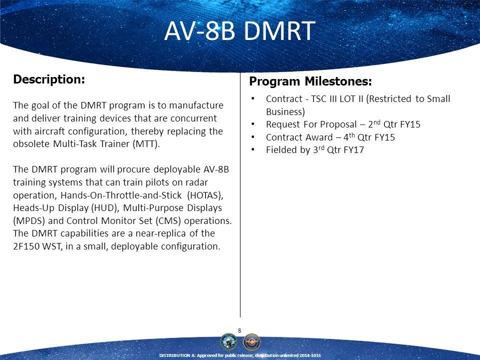 AV-8B DMRT Description: Program Milestones:
