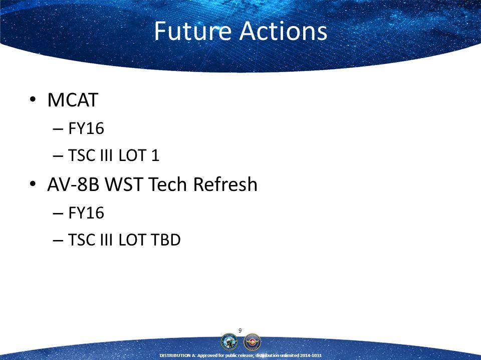 Future Actions MCAT AV-8B WST Tech Refresh FY16 TSC III LOT 1