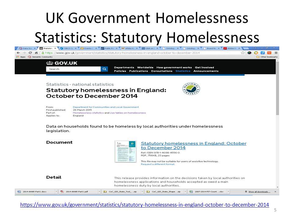 UK Government Homelessness Statistics: Statutory Homelessness