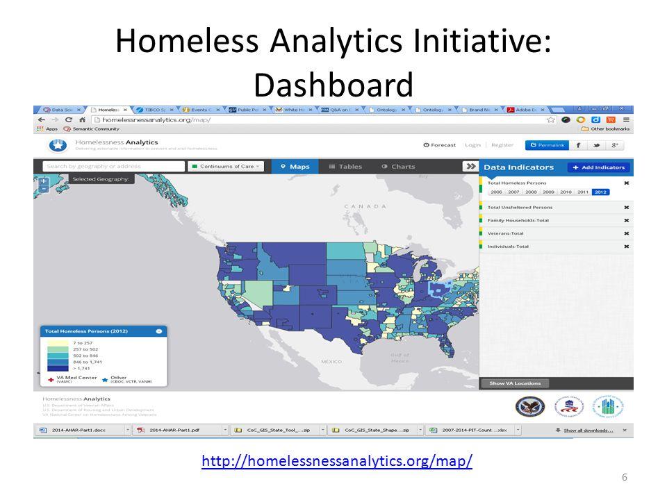 Homeless Analytics Initiative: Dashboard
