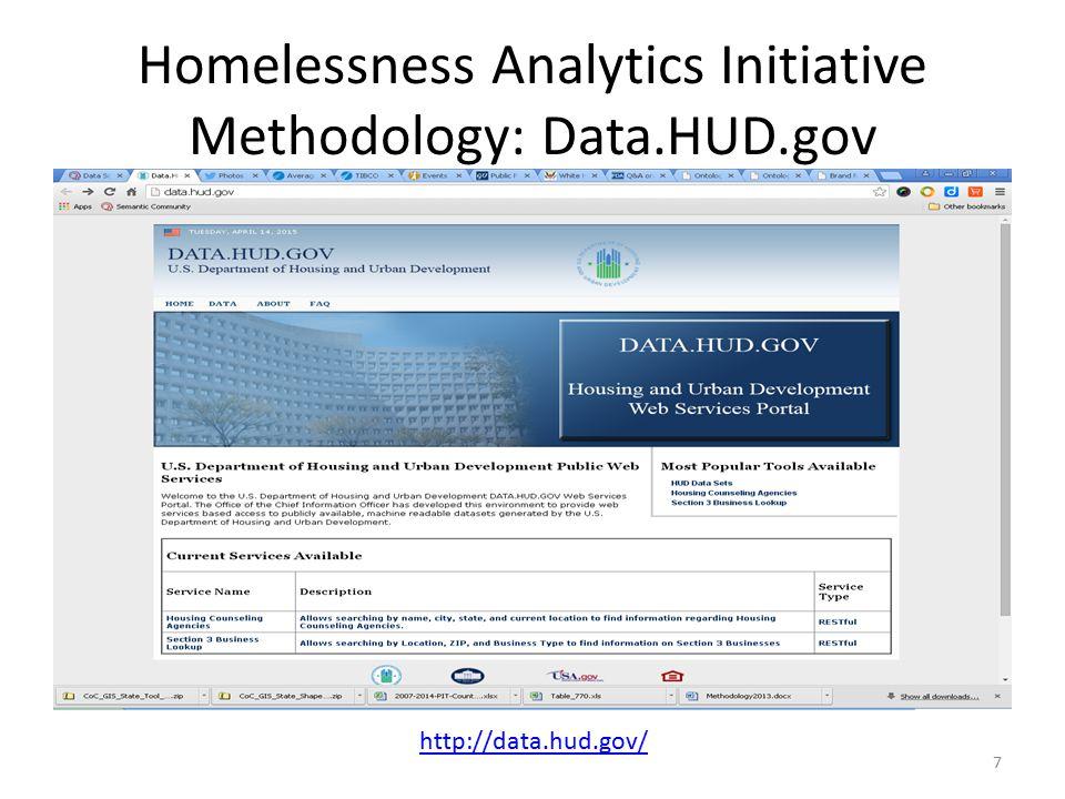 Homelessness Analytics Initiative Methodology: Data.HUD.gov