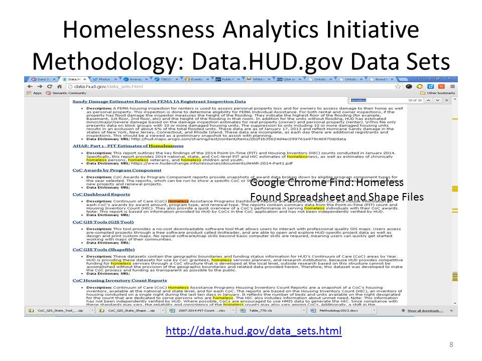 Homelessness Analytics Initiative Methodology: Data.HUD.gov Data Sets