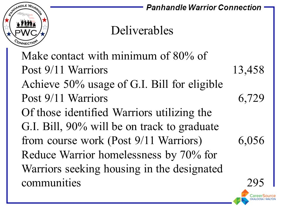 Deliverables Make contact with minimum of 80% of Post 9/11 Warriors