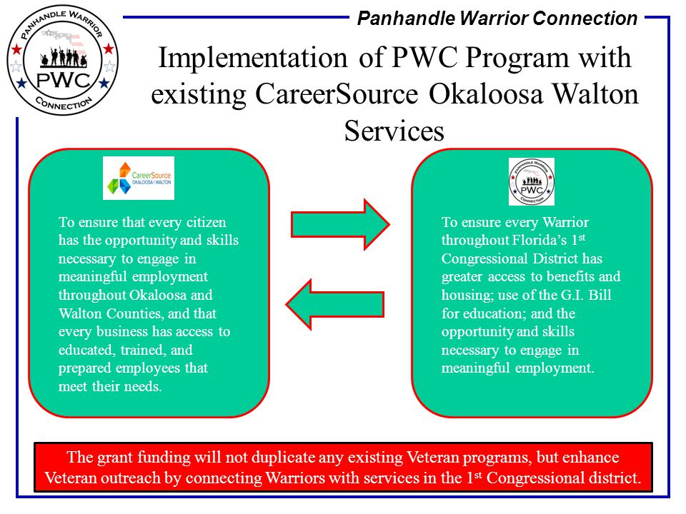 Implementation of PWC Program with existing CareerSource Okaloosa Walton Services