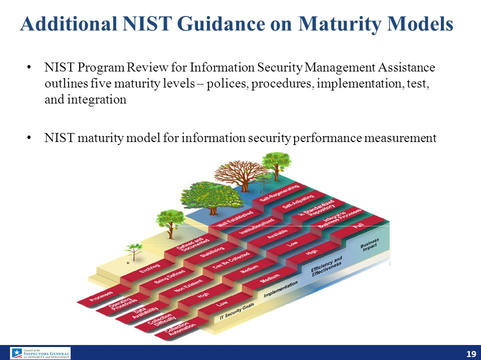 Additional NIST Guidance on Maturity Models