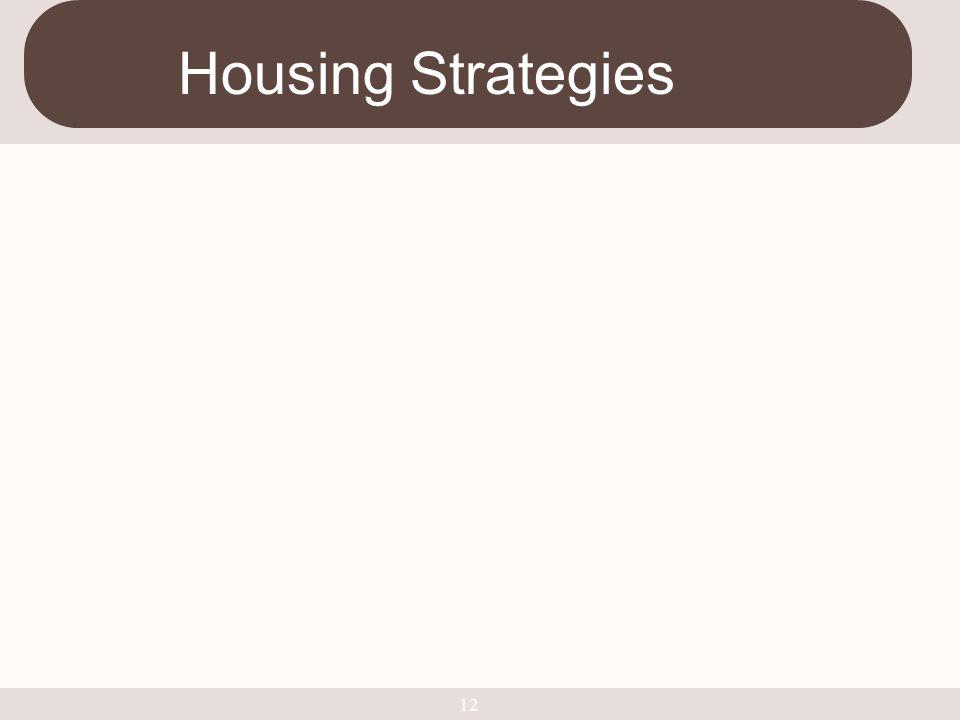 Housing Strategies