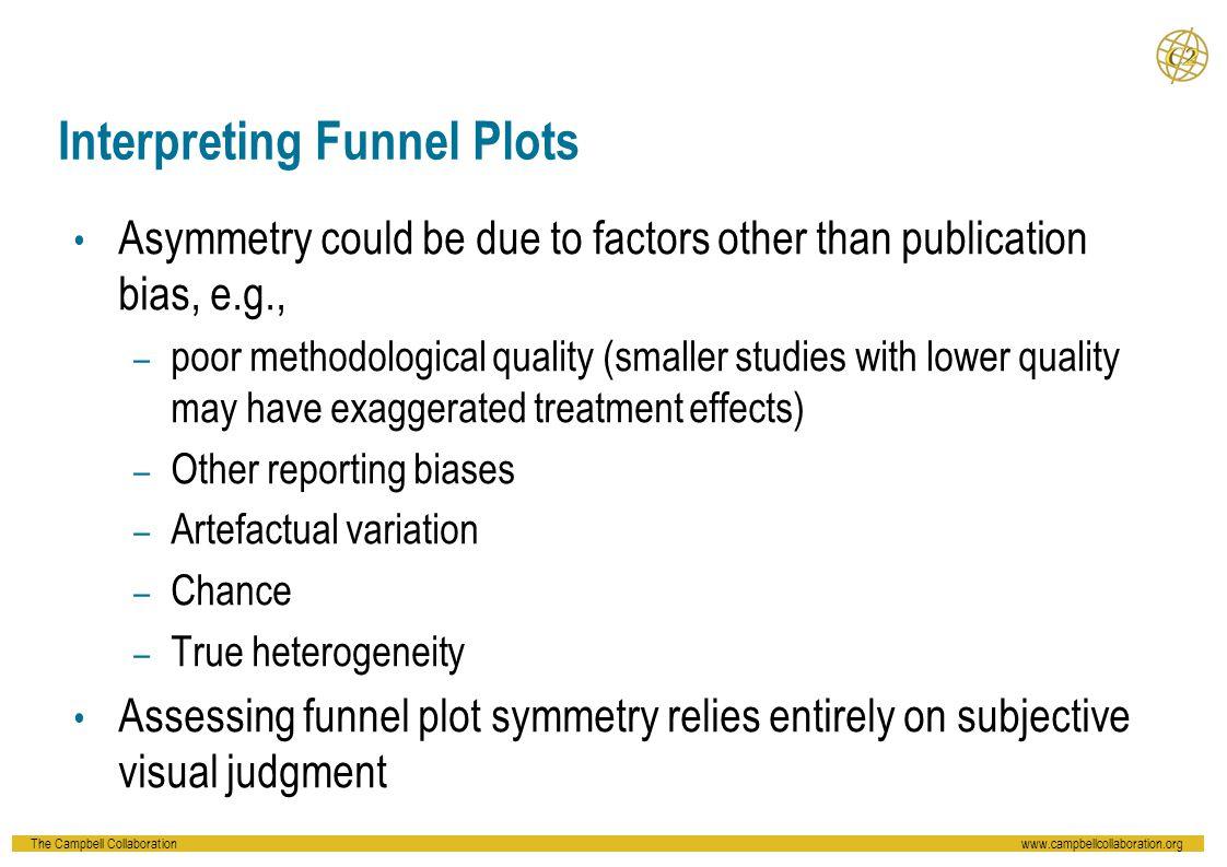 Interpreting Funnel Plots