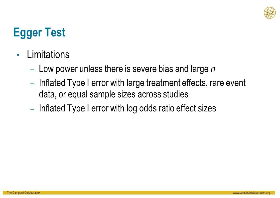 Egger Test Limitations