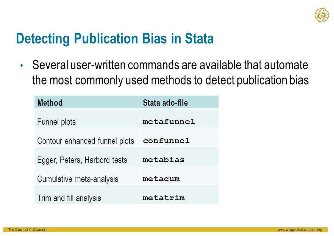Detecting Publication Bias in Stata