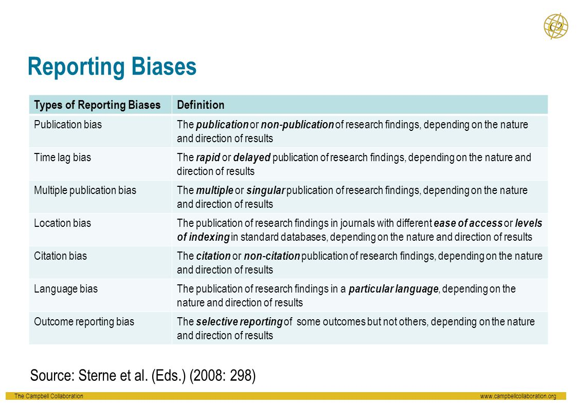 Reporting Biases Source: Sterne et al. (Eds.) (2008: 298)
