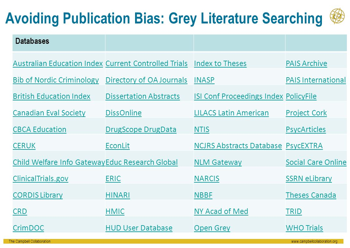 index of dissertation abstracts Selected from dissertation abstracts international dissertation records—12% of psycinfo abstracts in dissertation records starting from abstracts & index.