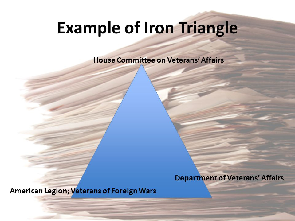 Example of Iron Triangle